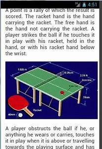 Rules Of Table Tennis Brokeasshomecom