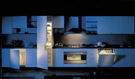 Builtin Evolution  Home Appliances World