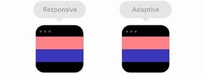Adaptive Responsive Vs Webdesign Entscheidungshilfe Vergleich Strategische