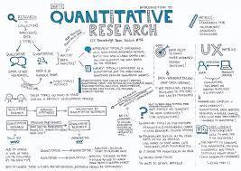 review  quantitative research design   writer