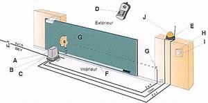Moteur Portail Electrique : portail coulissant en kit systeme motorisation portail ~ Premium-room.com Idées de Décoration