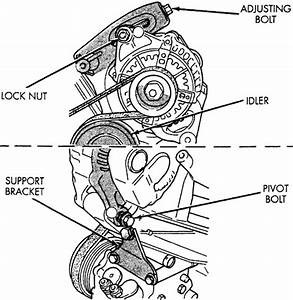 How I Replace A Serpentine Belt On A 96 Dodge Stratus And