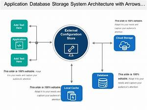 Application Database Storage System Architecture With