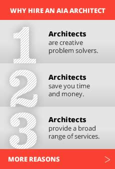 hire an architect aia pittsburgh home