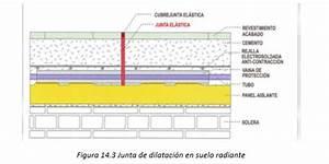 Suelos Radiantes: calefacción y refrigeración en un mismo sistema radiante