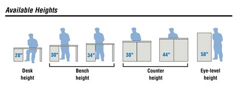 cabinet height standard counter height for kitchen furniture efficiency traba homes