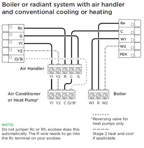 Wiring A Furnace And Air Conditioner by Wiring A Furnace And Air Conditioner Wiring Diagrams List