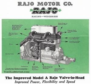 Model T Engine Diagram