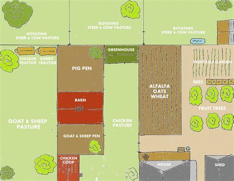 farm land design backyard farm designs for self sufficiency backyard farming and homesteads