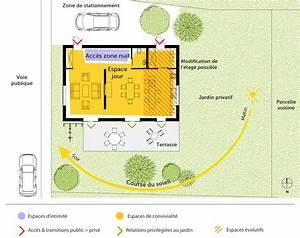 Meilleure Orientation Maison : plan maison avec balcon et terrasse ooreka ~ Preciouscoupons.com Idées de Décoration