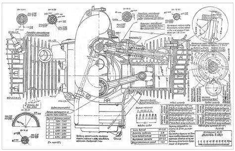 russian   blueprints