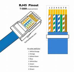Boot Rj45 Diagram