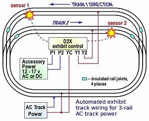 Model Railroad Automatic Two