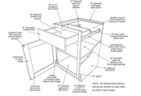 kitchen cabinet construction methods kitchen cabinet construction woodoperating tools and 5200