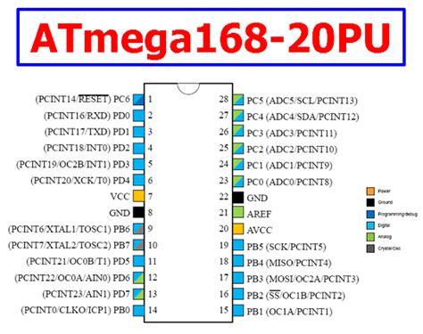 ATmega168 Datasheet - 8-bit AVR Microcontroller - ATMEL