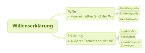 hochschulwiki definitionen