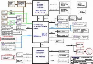 Hp G62  Compaq Cq62 Schematic  Foxconn Star  Federer