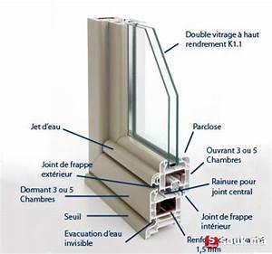 Fenetres pvc double vitrage ziloofr for Porte d entrée pvc en utilisant tarif porte fenetre alu double vitrage
