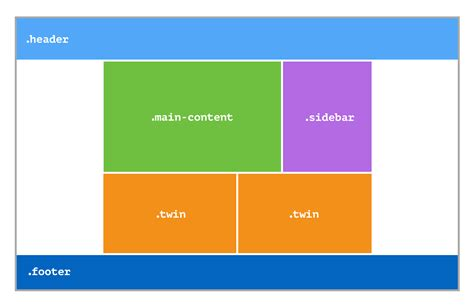 css template box text image html css grid layout tutorial