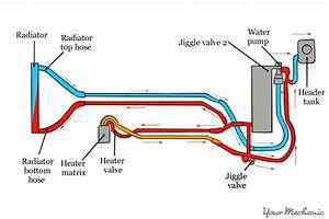 10 Car Engine Cooling System Diagram You Never Seen Before
