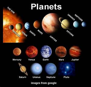 Milky Way Planets in Order (page 4) - Pics about space