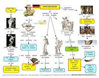 illuminismo periodo storico mapper winckelmann neoclassicismo