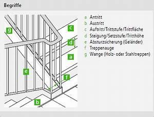 Fliesen Berechnen Formel : treppenstufen berechnen treppe mit podest berechnen haushaltsger te treppe planen haushaltsger ~ Themetempest.com Abrechnung