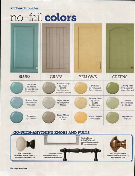 kitchen cabinet paint colors no fail colors for the kitchen interiors by color
