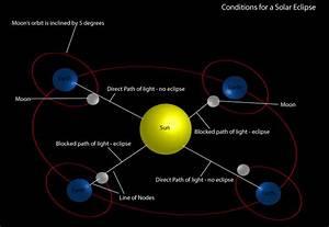 brown09 - Solar System