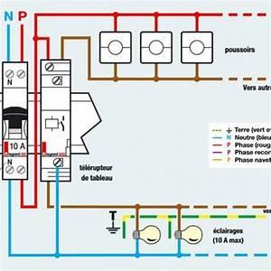 Schema Cablage Tableau Electrique Maison : schema tableau electrique maison 1 liste de plans ~ Dailycaller-alerts.com Idées de Décoration
