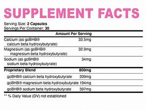 Nobi Nutrition Premium Fat Burner For Women - Reviews  Ingredients And Price