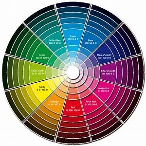 Rosa Farbe Mischen : der cmyk farbkreis ~ Orissabook.com Haus und Dekorationen