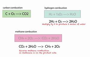Diagram  T S Diagram Methane Full Version Hd Quality