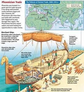 Phoenicians Civilization | www.pixshark.com - Images ...
