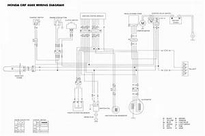 Sx085rcgp Wiring Diagram
