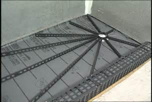 Durock Tile Membrane Kit by Quick Pitch