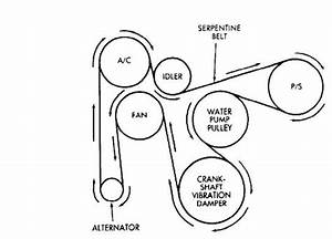 1998 Jeep Cherokee Serpentine Belt Diagram