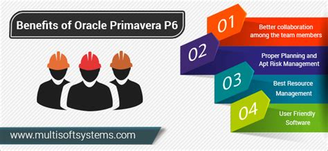 Primavera P6 Training In Noida  Oracle Primavera Training. Clinical Practice Guideline Viral Video Ad. Att Change Voicemail Password. Failed Back Surgery Syndrome Pain. Sql Server Left Outer Join Movers Medford Ma. College Application Essay Prompt. Text Mining Algorithms Centricity Emr Reviews. Weatherford College Nursing Cisco Ccna Ccnp. Nursing Schools In Richmond Va