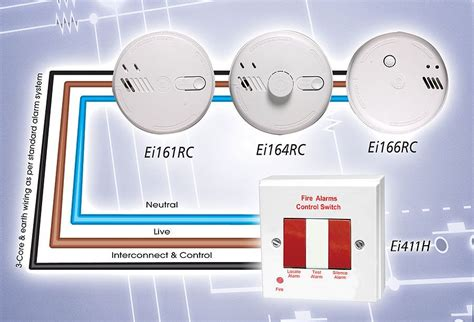 aico launches new carbon monoxide alarms the self