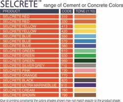 Concrete Color Concrete Pigment Latest Price