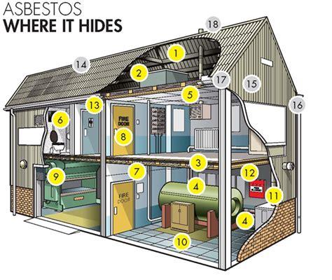 asbestos  industrial buildings northern insulation