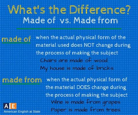 whats  difference english grammar materials