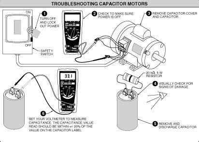 centrifugal thermal and capacitor switches cause most