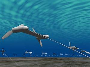 Japan Is Building Underwater Kites to Harness the Power of ...