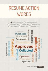 Words To Beef Up A Resume by Resume 15 Years And Charts On