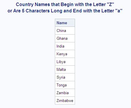 countries with the letter a retrieving rows that satisfy a condition sas r 9 3 sql 19501
