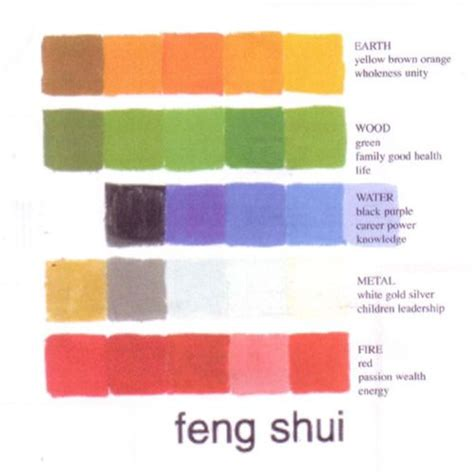 Feng Shui Bedroom Colors For by Colors For Bedroom Feng Shui Hallow Keep Arts