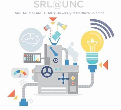 Research Social Lab Sociology Explore