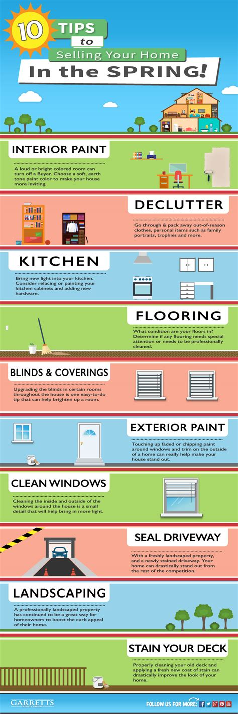 10 Tips To Getting Your Home Ready To Sell This Spring Infographic
