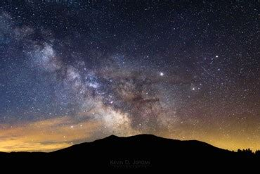 The Ultimate Guide Planning Your Milky Way Photography